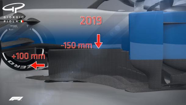 Nueva configuración de bargeboards | Foto: Giorgio Piola - F1.com