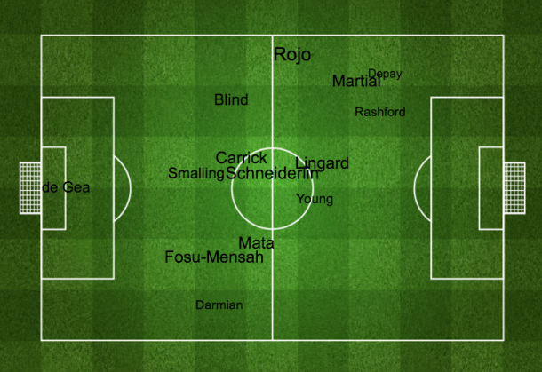 United showed absolutely zero influence on the right side of Tottenham's half. | Source: FourFourTwo