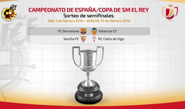 Resultado sorteo semifinales Copa del Rey 2016: Barça - Valencia y ...