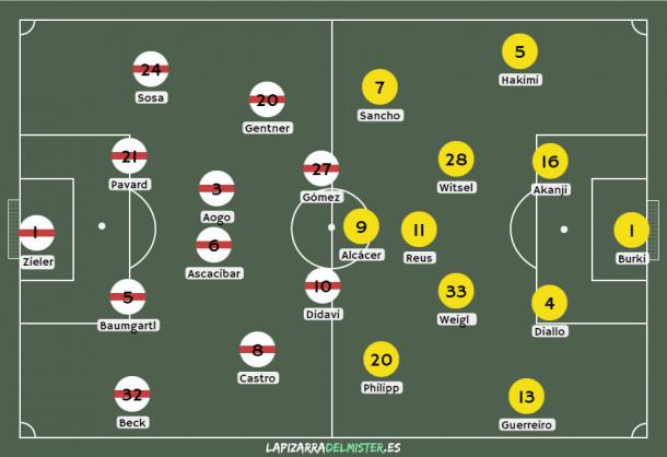 Image Result For Borussia Dortmund Vs Eintracht Frankfurt Vivo
