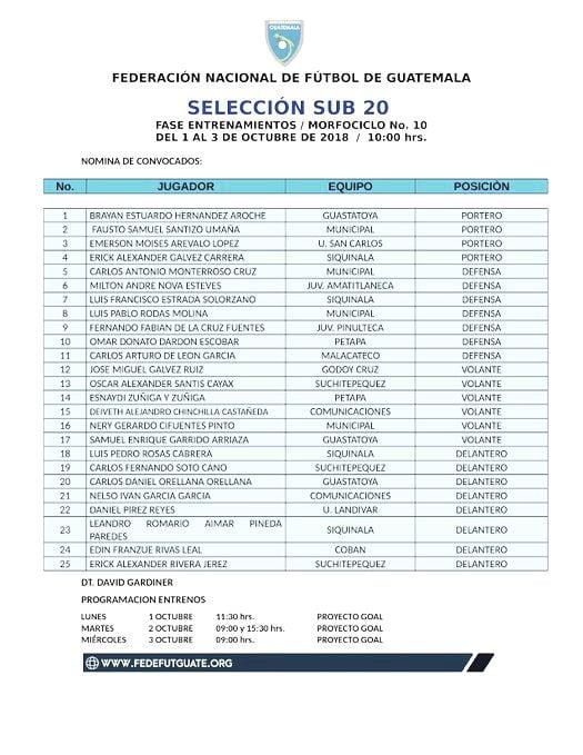 Foto: Prensa Federación de Futbol de Guatemala