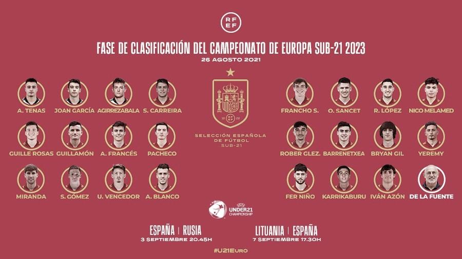 Convocatoria de la Selección Española de Fútbol Sub-21// Foto: @SeFutbol