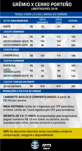 Foto: (Divulgação/Grêmio FBPA/ Arena porto-alegrense)