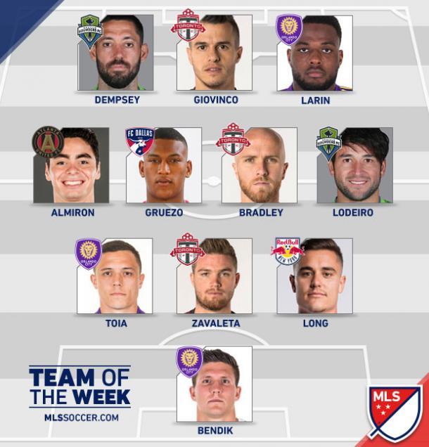 Fuente: MLS