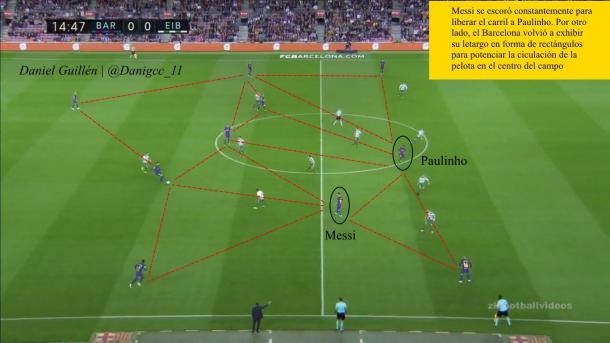 Pie de página: Messi y Paulinho, entendimiento sobre el césped | Daniel Guillén - Live TV