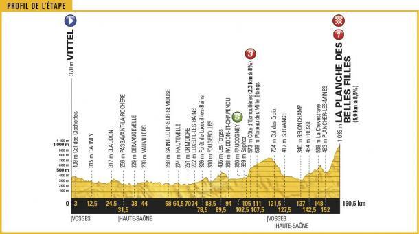 Tour de France, fotofinish tiratissimo: Kittel supera Boasson Hagen