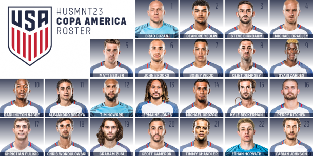 The initial 23-man roster named by Jurgen Klinsmann has since seen Edgar Castillo replace the injured Timmy Chandler. (Photo credit: US Soccer)
