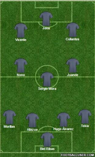 Posible XI del UCAM Murcia CF