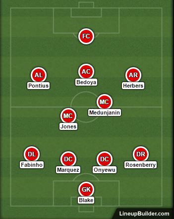 Possible lineup when the Union take the field against Toronto