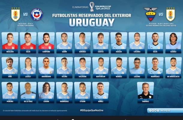 26 atletas convocados por Óscar Tabárez. (Foto: AUF)