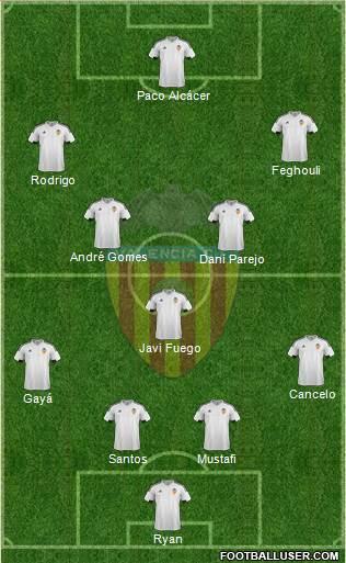 Posible alineación del Valencia CF