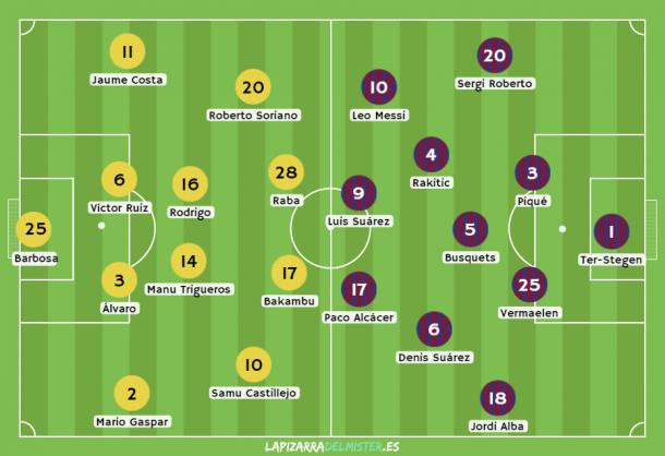 Posibles onces del partido correspondiente a la jornada 15 entre Villarreal y Barcelona | Imagen: La Pizarra del míster - Laura Lacruz