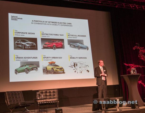 Plan de NEVS a partir de 2018 (Imagen: Saabblog.net)
