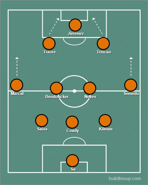 Wolves vs <strong><a href='https://vavel.com/en/football/2021/08/07/wolverhampton-wanderers/1081305-wolves-0-1-celta-vigo-bruno-lages-men-show-positive-signs-in-final-pre-season-friendly.html'>Leicester City</a></strong>
