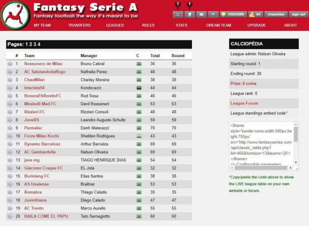 O site Calcipédia criou uma liga no fantasy de futebol italiano (Foto: Reprodução/Fantasy Serie A)
