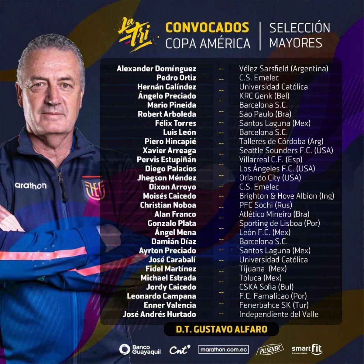 Foto: Selección Ecuador