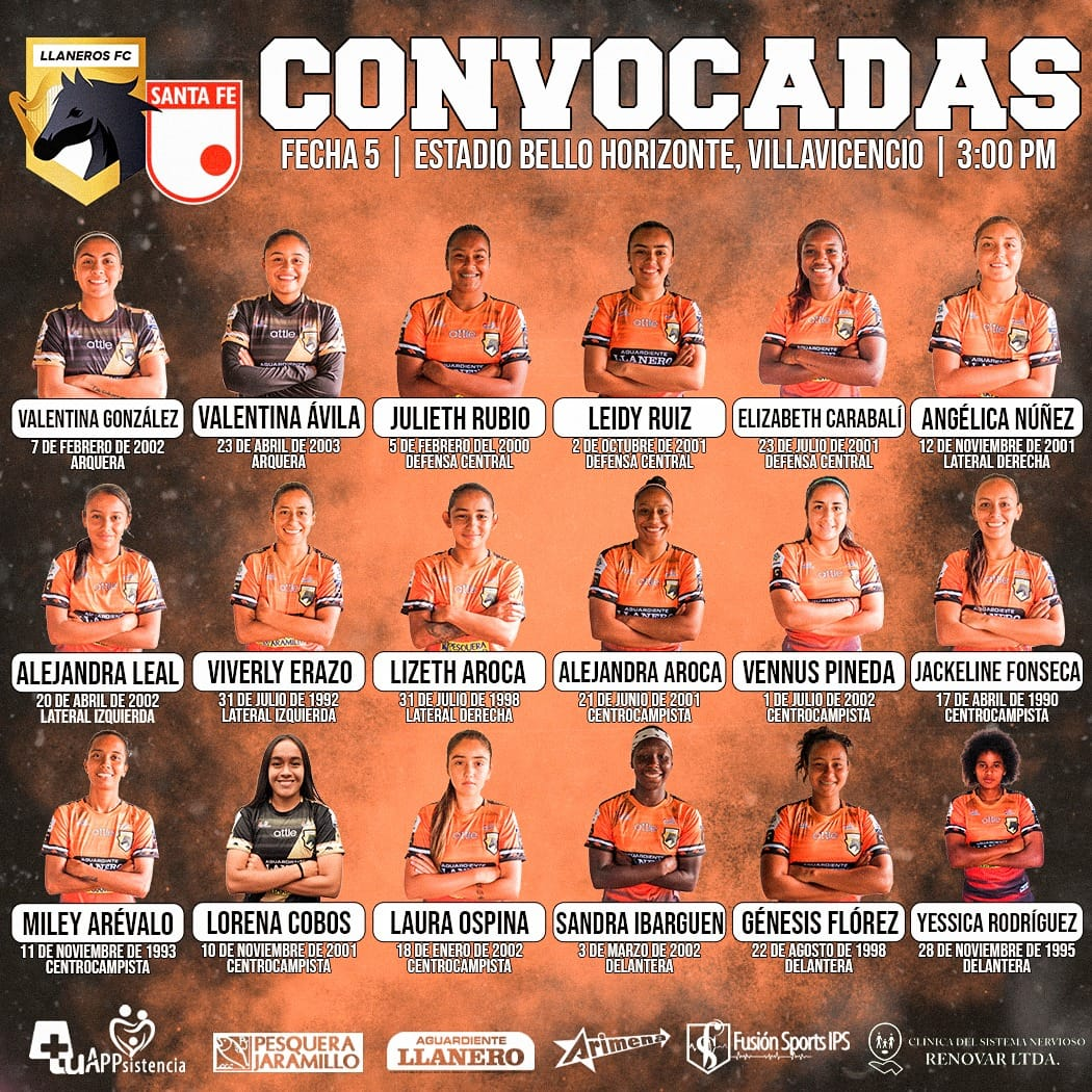 Foto: <b><a  data-cke-saved-href='https://vavel.com/colombia/futbol-colombiano/2021/07/11/1077857-cara-acara-karol-murcia-vs-lizeth-aroca.html' href='https://vavel.com/colombia/futbol-colombiano/2021/07/11/1077857-cara-acara-karol-murcia-vs-lizeth-aroca.html'>Llaneros FC</a></b>