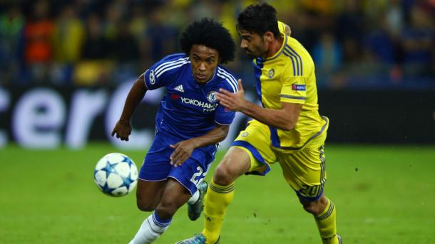 Willian in action. | Image source: Sky Sports