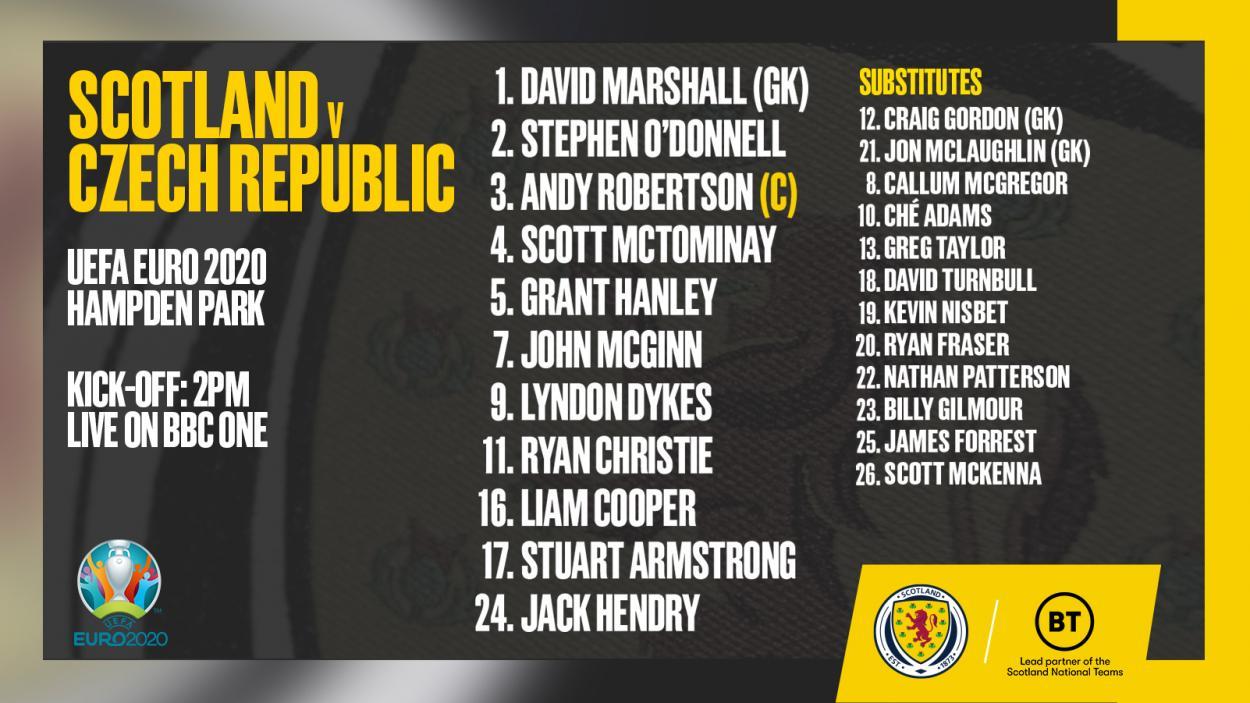 XI Inicial de Escocia   Imagen: @ScotlandNT