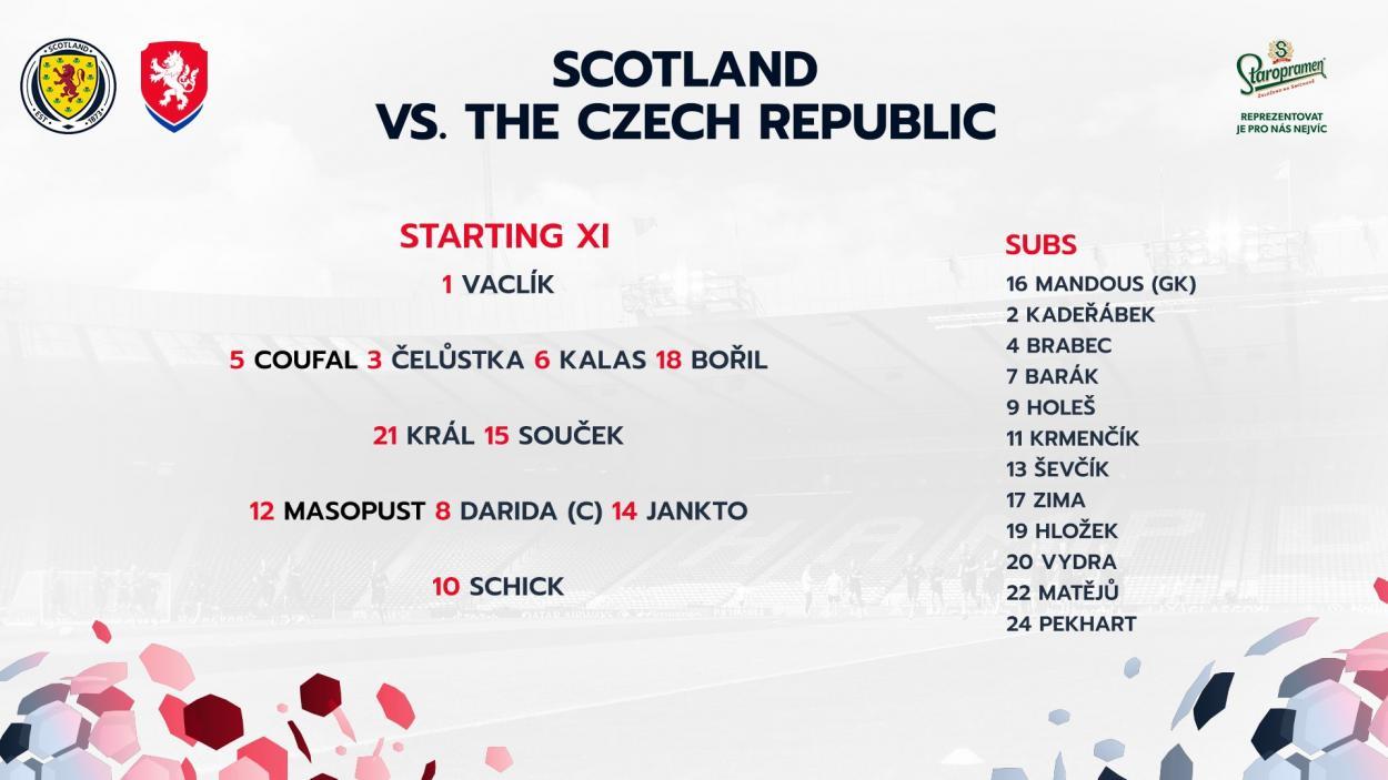 XI Inicial de República Checa   Imagen: @ceskarepre_eng