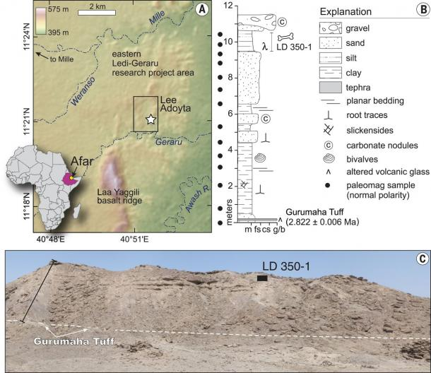 Yacimiento de Ledi-Geraru | The Hominin Sites and Paleolakes Drilling Project (2019)