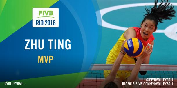 Zhu Ting, MVP en Río 2016. | Fotomontaje: FIVB