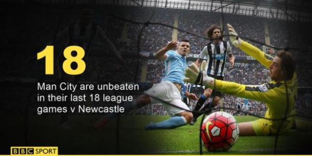 City have dominated this fixture in recent years, and will look to continue thatt in tonight's meeting. | Photo: BBC