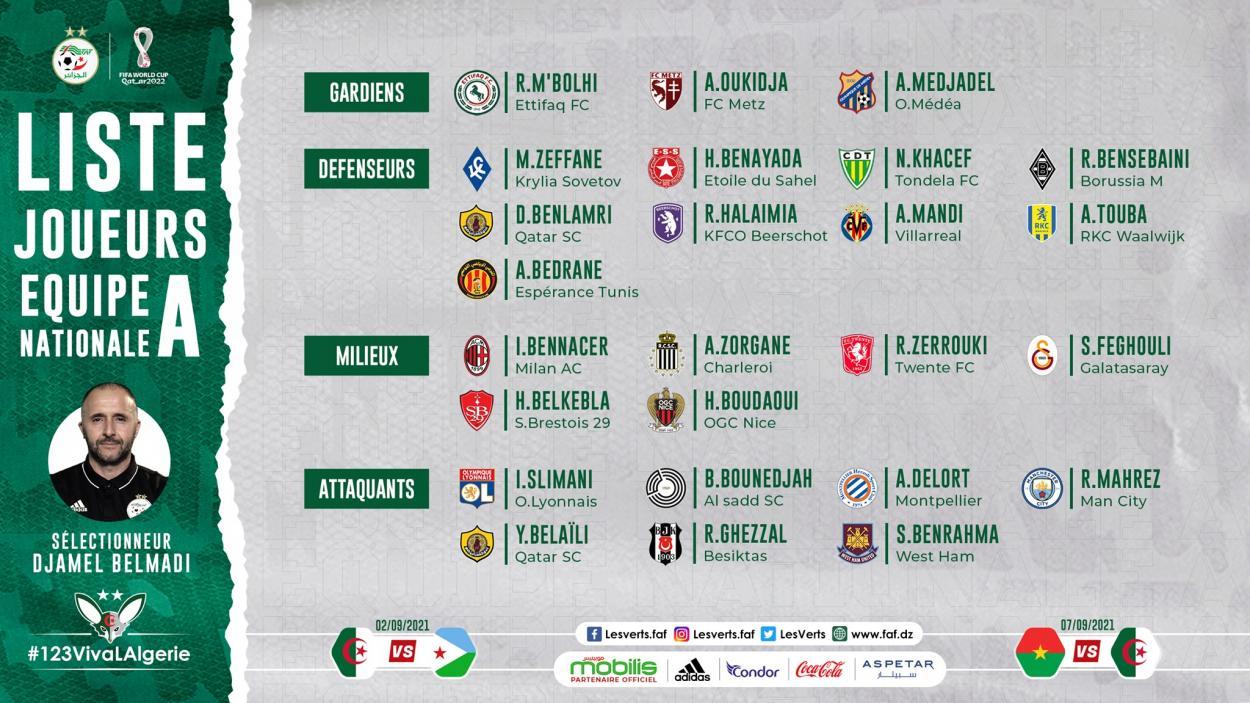 Photo by Fédération Algérienne de Football
