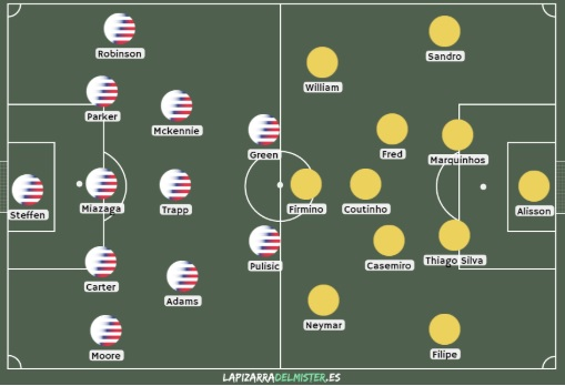 Alineaciones previstas. Fuente: lapizarradelmister.es