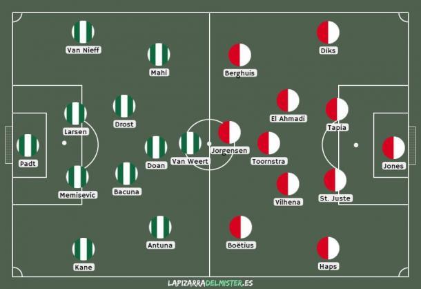 Posibles alineaciones del Groningen-Feyenoord. Fuente: lapizarradelmister.es