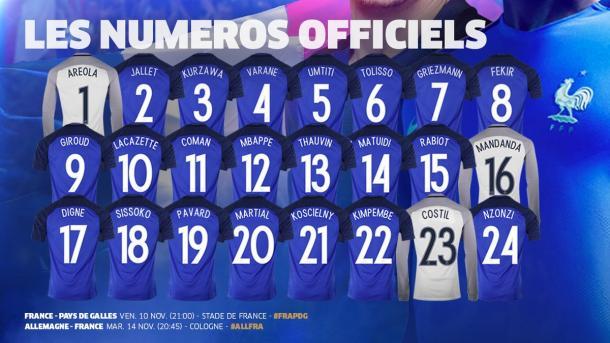 Alineación del equipo galo para este encuentro / Fuente: Selección Francesa