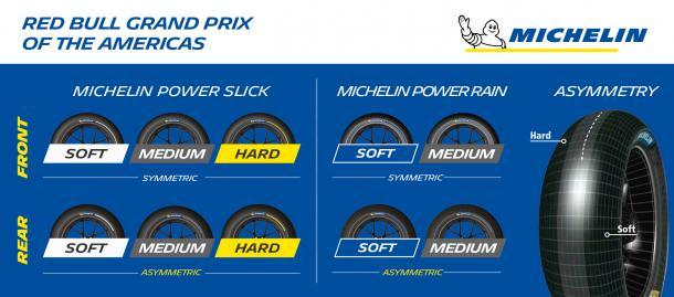 Foto: Michelin Motorsport