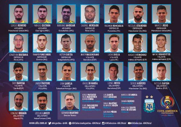 Argentina's Copa America Centenario squad. (Source: AFA)