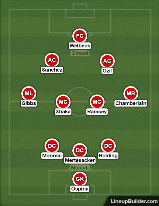 Le scelte di Wenger.