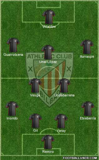 Alineación Bilbao Athletic