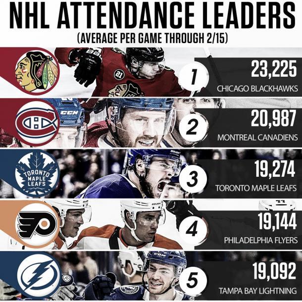Foto NHL on NBC
