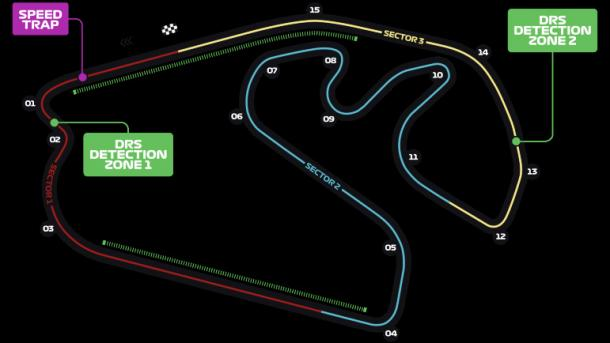 Autódromo José Carlos Pace | Fuente: Fórmula 1