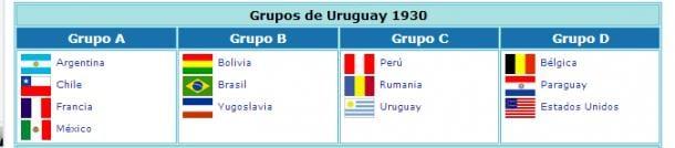 Fase de grupos Mundial Uruguay 1930