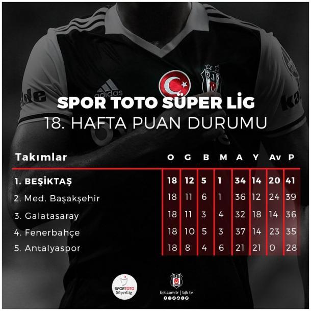 Image Result For Partido Kasimpasa Vs Galatasaray En Vivo