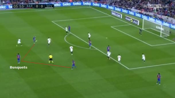 Il 3-3-1-3 del Barça con Busquets vertice basso e Messi, da trequartista, che taglia alle spalle di Suarez