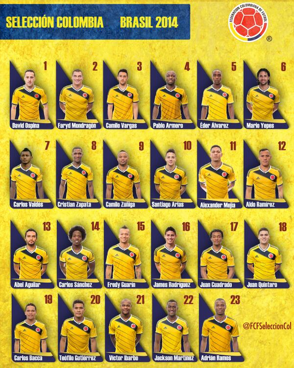 Convocados para Brasil 2014. Foto: Selección Colombiana de Fútbol.