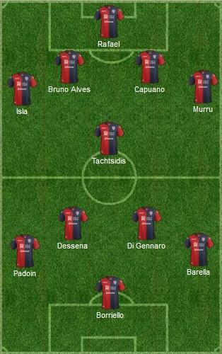 Il 4-1-4-1 di Rastelli. | VAVEL.com via footballuser.com