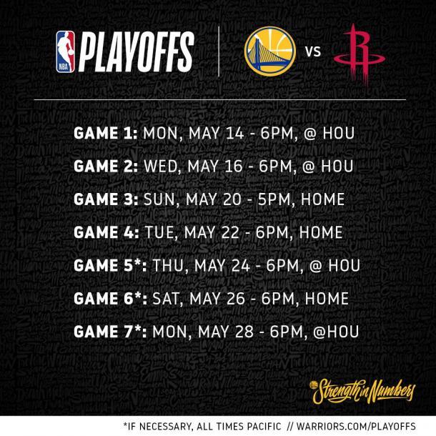 Rockets Vs Warriors: Finals