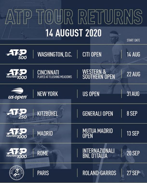 Calendario ATP para 2020 | Foto: ATP