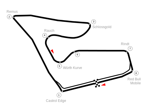 Il circuito del Red Bull Ring | wikipedia