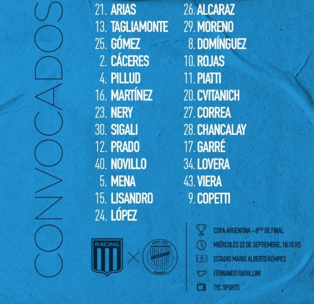 Concentrados de Racing para el cotejo por Copa Argentina