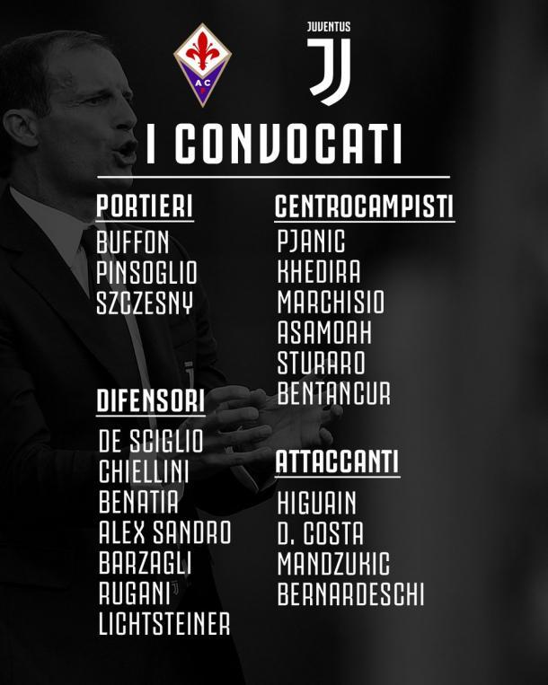 Fiorentina-Juventus: formazioni ufficiali e radiocronaca