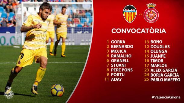 Convocatoria Girona FC (Foto: Girona FC)