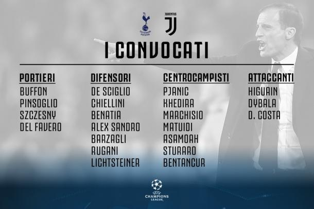 Juventus, i convocati / Juventus Twitter