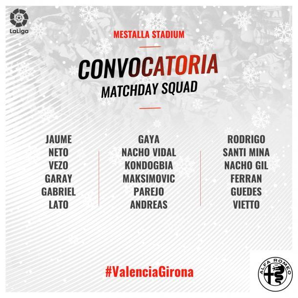 Convocatoria Valencia CF (Foto: Valencia CF)